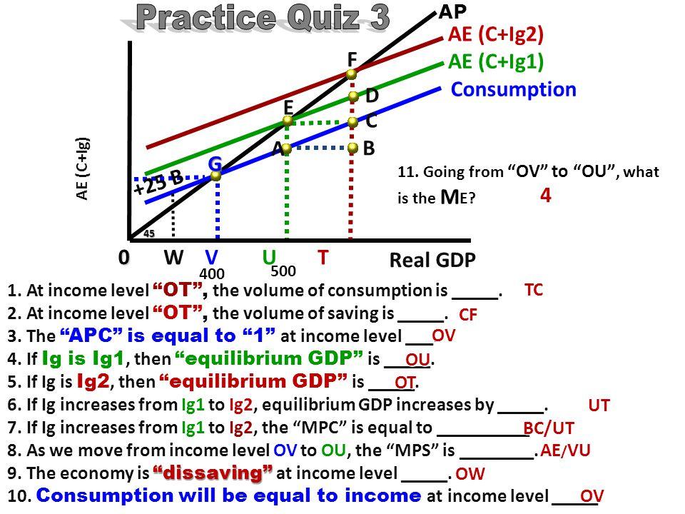 Practice Quiz 3 AE (C+Ig2) F AE (C+Ig1) Consumption D E C A B G +25 B