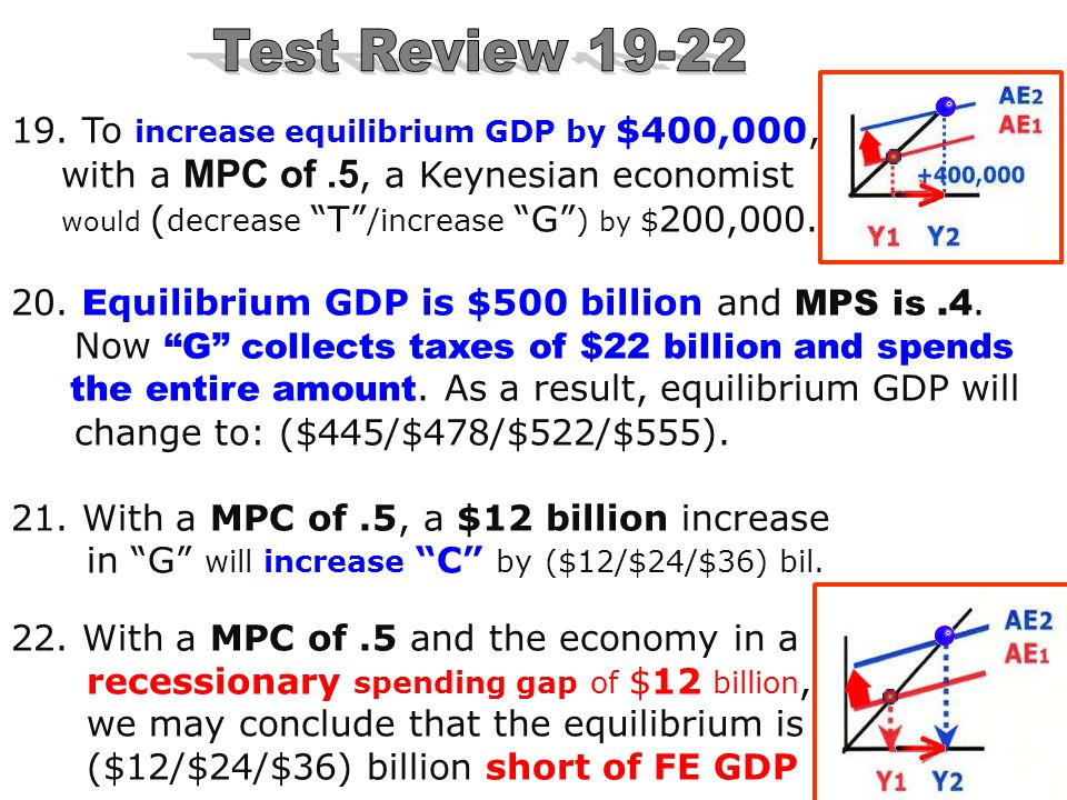 Test Review 19-22 19. To increase equilibrium GDP by $400,000,