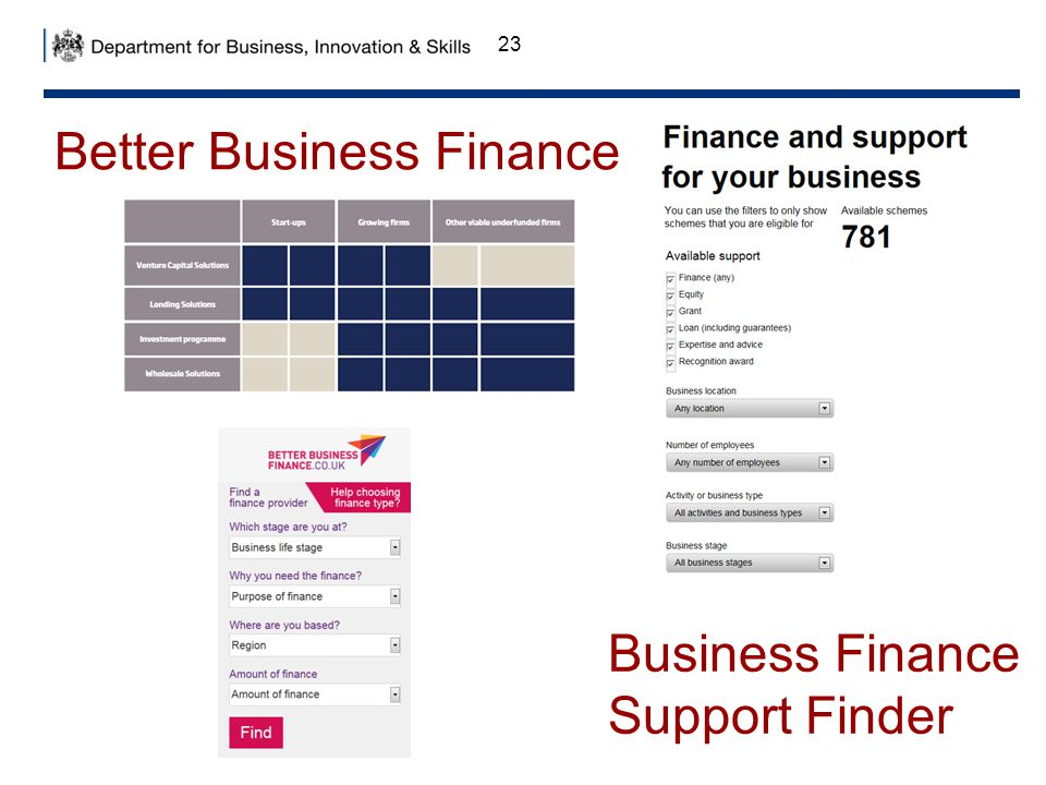 Better Business Finance