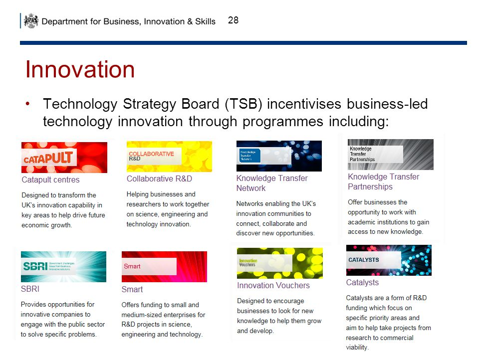 Innovation Technology Strategy Board (TSB) incentivises business-led technology innovation through programmes including: