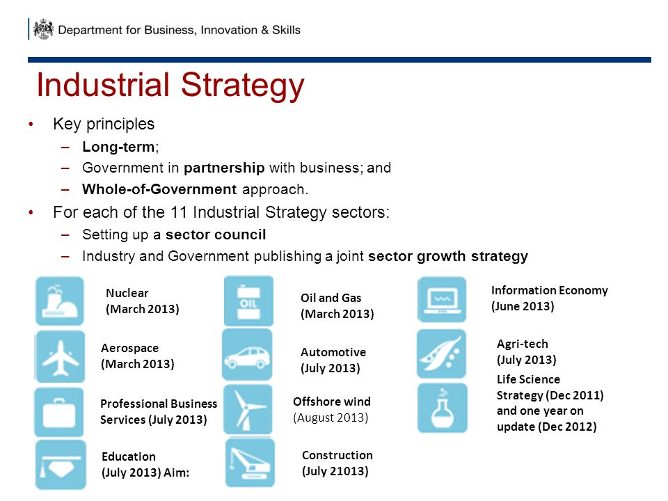 Industrial Strategy Key principles