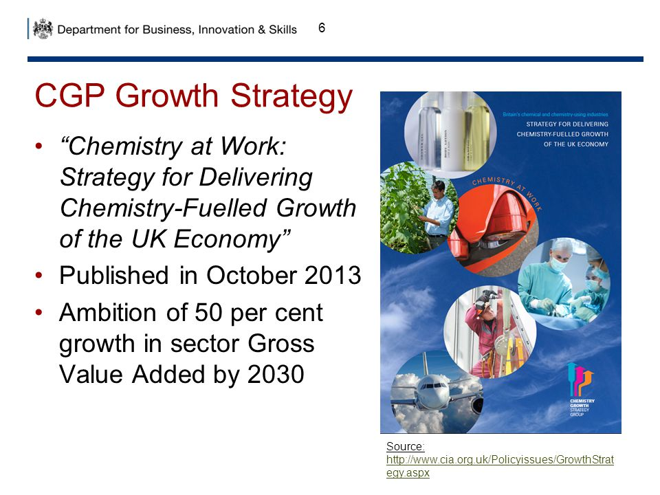 CGP Growth Strategy Chemistry at Work: Strategy for Delivering Chemistry-Fuelled Growth of the UK Economy