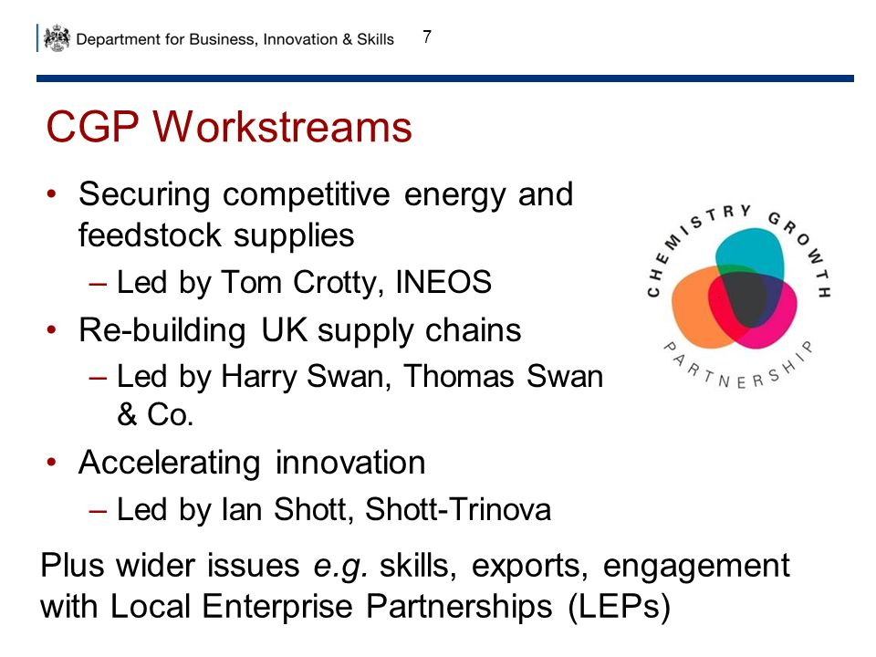 CGP Workstreams Securing competitive energy and feedstock supplies