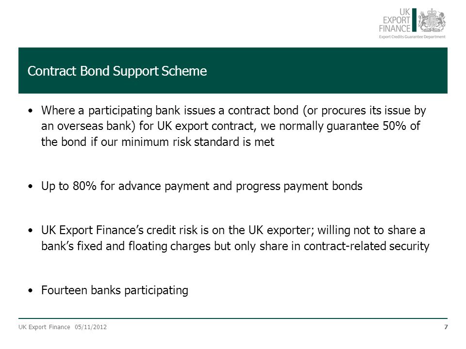 UK Export Finance Products and Services ppt download – Export Contract