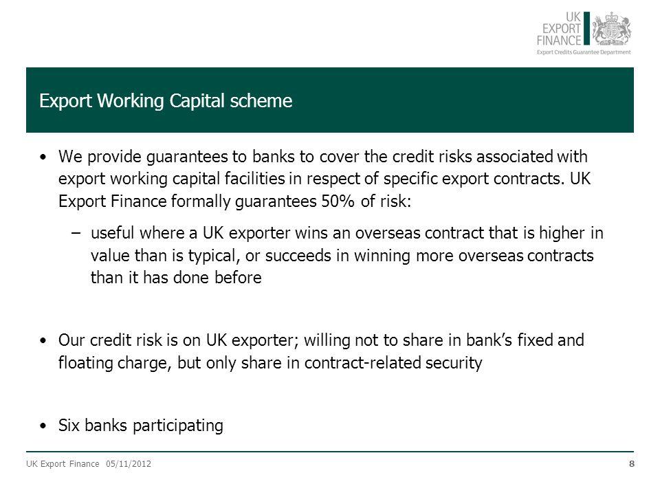 Export Working Capital scheme