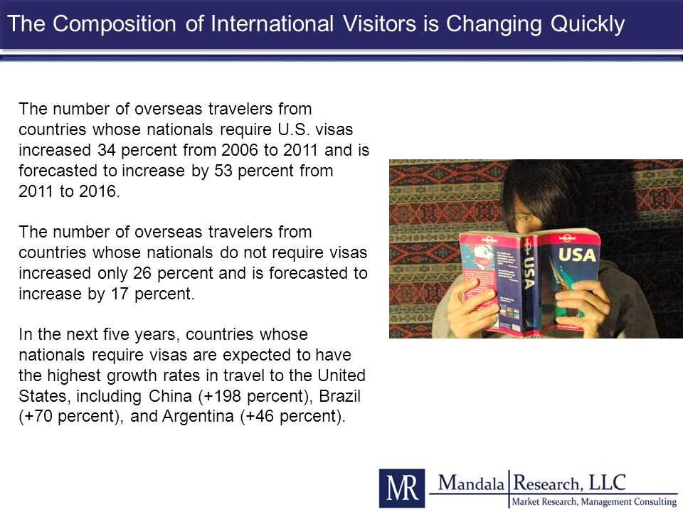 The Composition of International Visitors is Changing Quickly