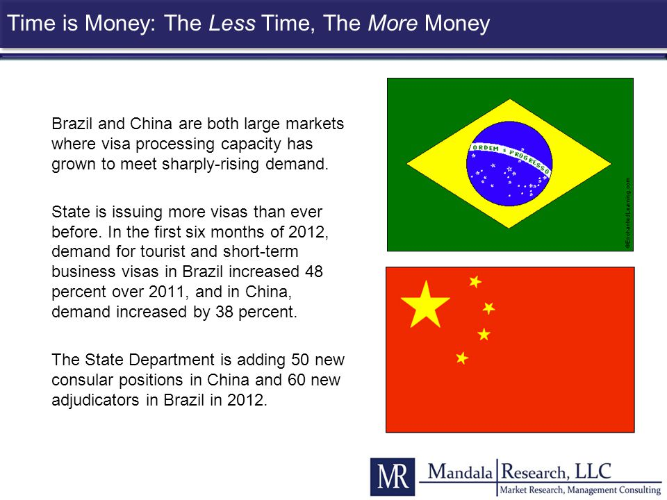 Time is Money: The Less Time, The More Money