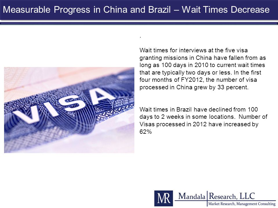 Measurable Progress in China and Brazil – Wait Times Decrease