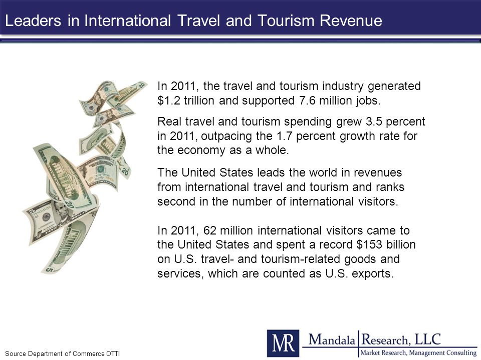Leaders in International Travel and Tourism Revenue