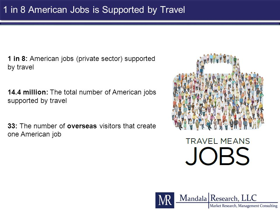 1 in 8 American Jobs is Supported by Travel