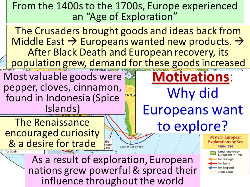 Motivations: Why did Europeans want to explore
