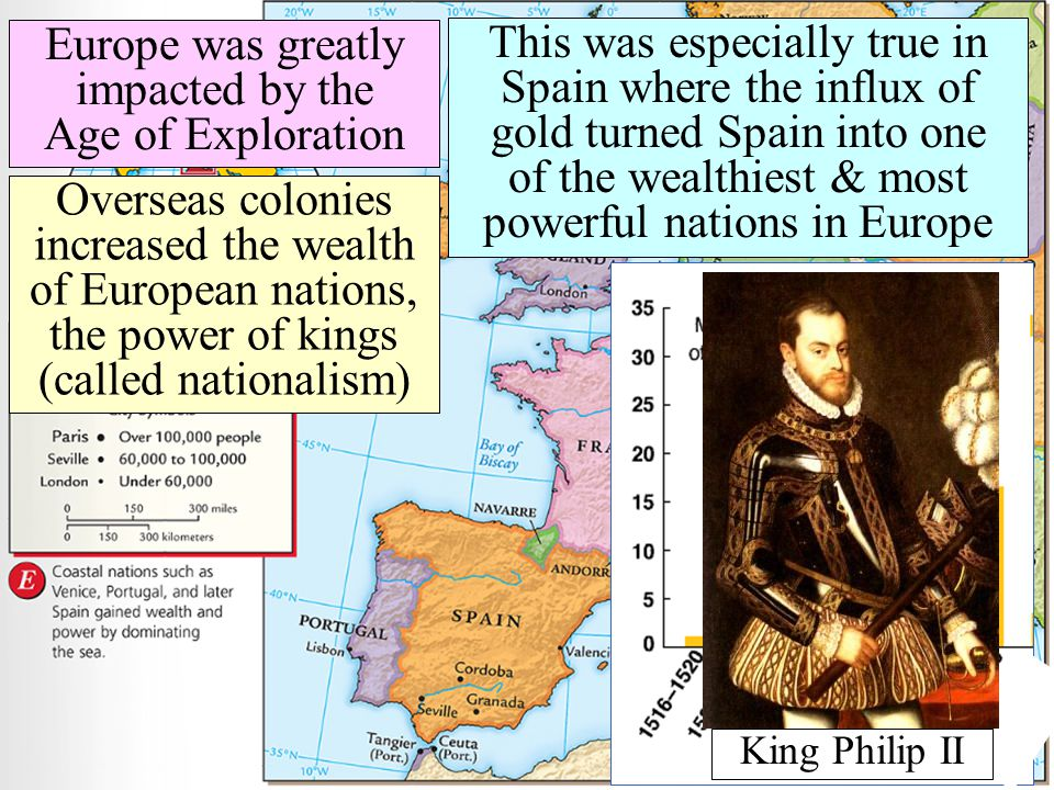 Europe was greatly impacted by the Age of Exploration