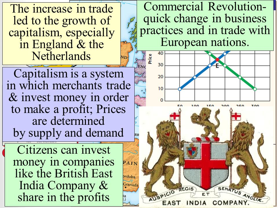 Commercial Revolution- quick change in business practices and in trade with European nations.
