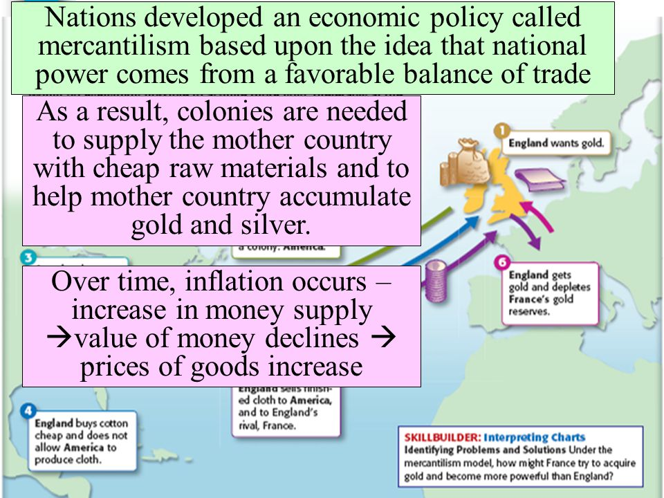 Nations developed an economic policy called mercantilism based upon the idea that national power comes from a favorable balance of trade