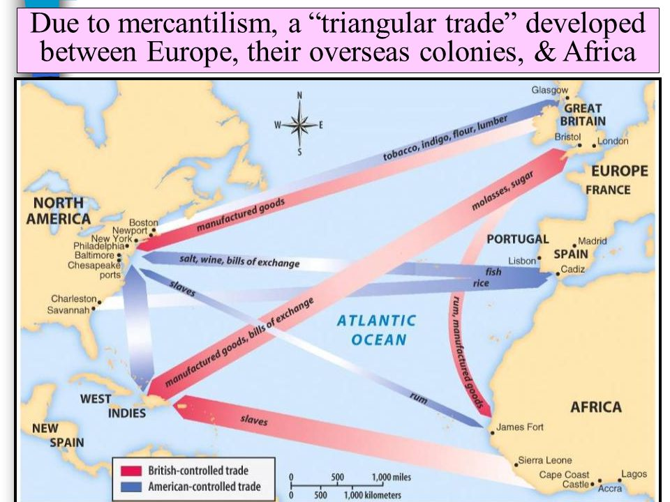 Due to mercantilism, a triangular trade developed between Europe, their overseas colonies, & Africa