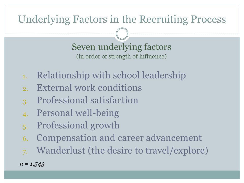 Underlying Factors in the Recruiting Process