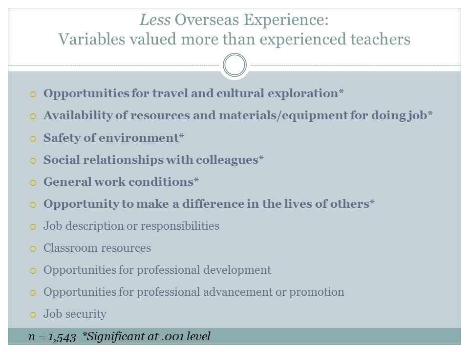 Less Overseas Experience: Variables valued more than experienced teachers