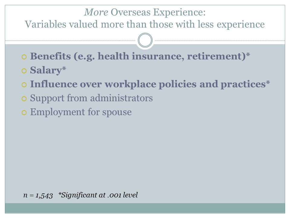 More Overseas Experience: Variables valued more than those with less experience