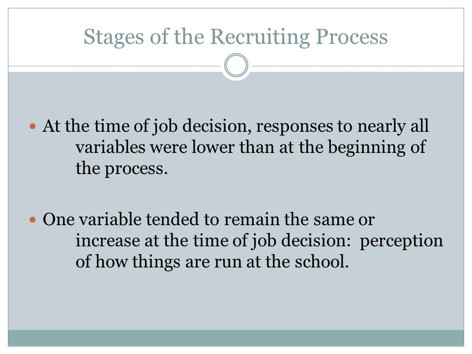 Stages of the Recruiting Process