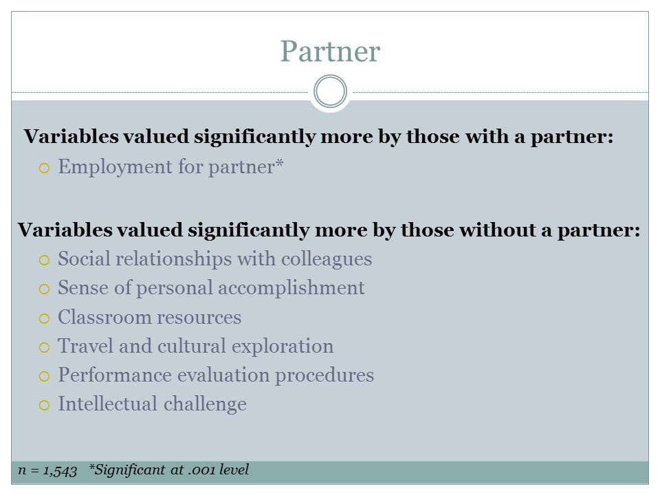 Partner Variables valued significantly more by those with a partner: