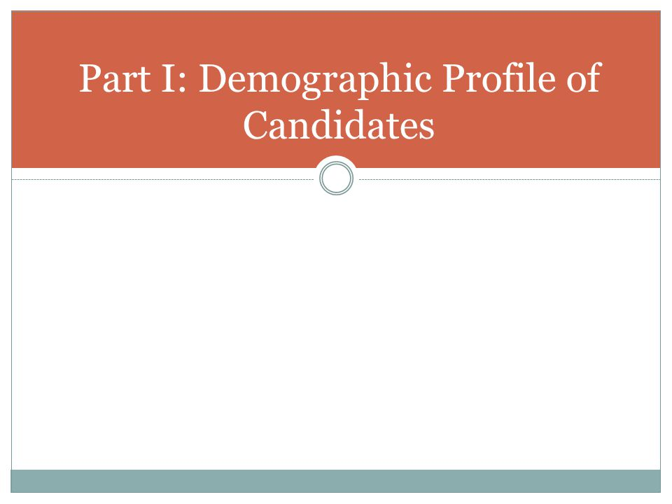 Part I: Demographic Profile of Candidates