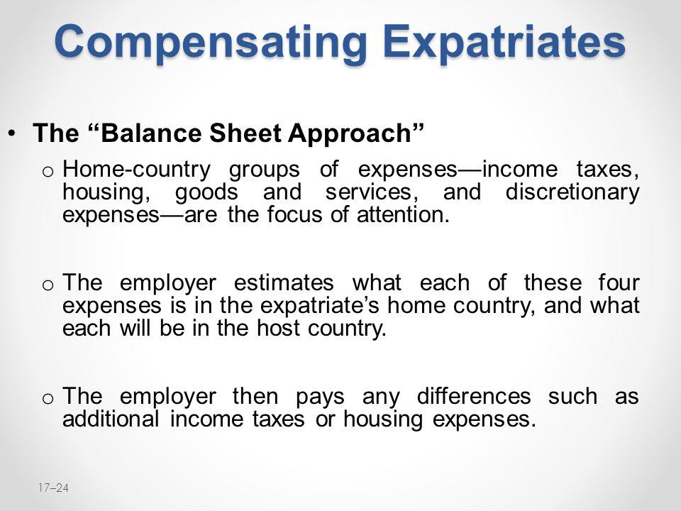 Compensating Expatriates