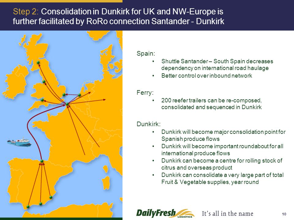Step 2: Consolidation in Dunkirk for UK and NW-Europe is further facilitated by RoRo connection Santander - Dunkirk
