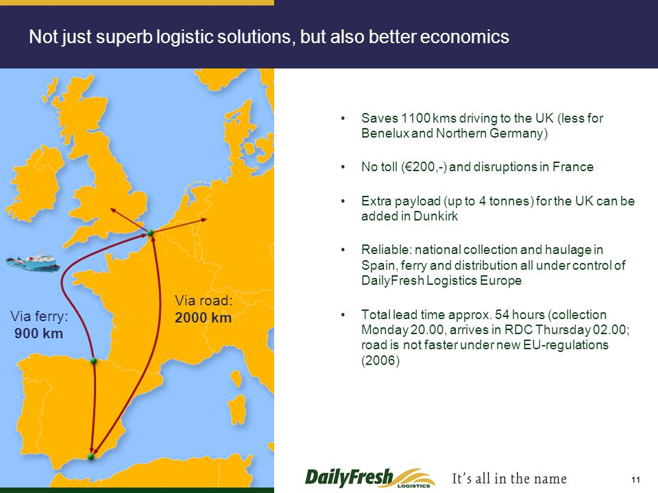 Not just superb logistic solutions, but also better economics