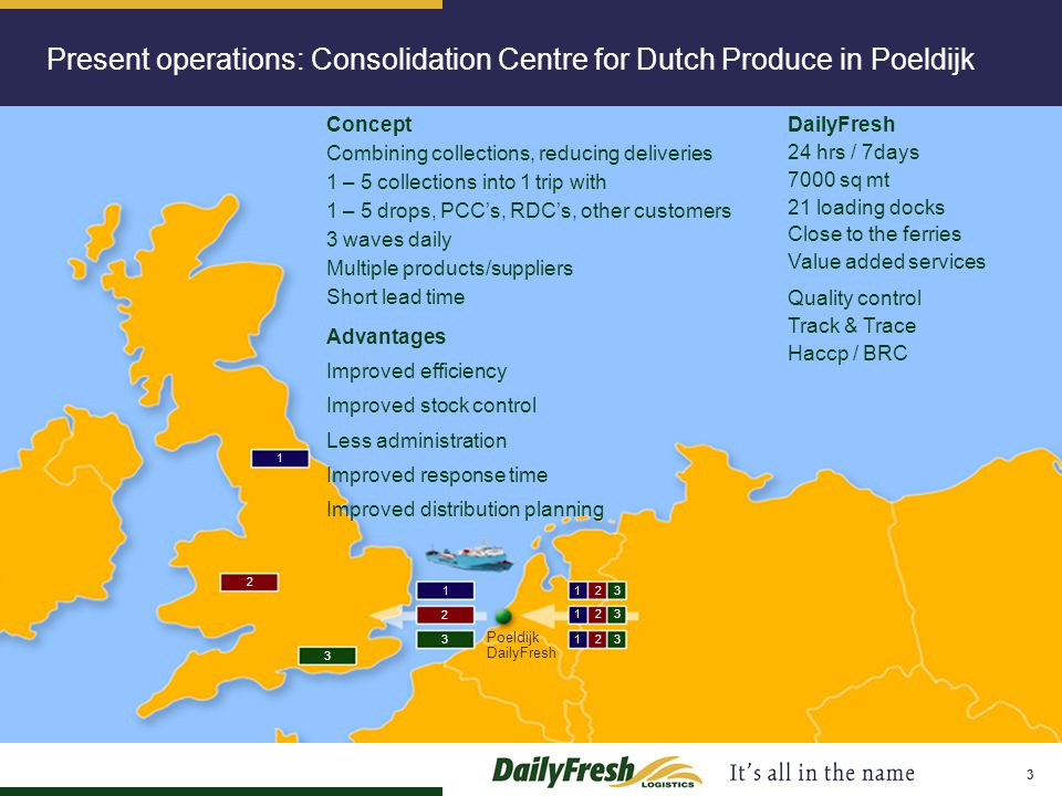 Present operations: Consolidation Centre for Dutch Produce in Poeldijk