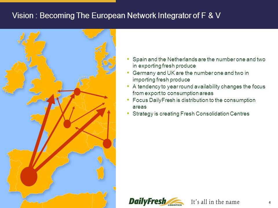 Vision : Becoming The European Network Integrator of F & V