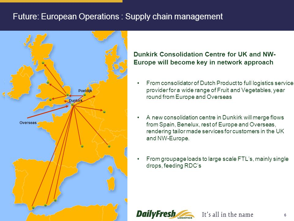Future: European Operations : Supply chain management