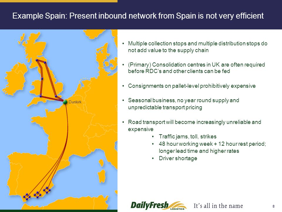 Example Spain: Present inbound network from Spain is not very efficient