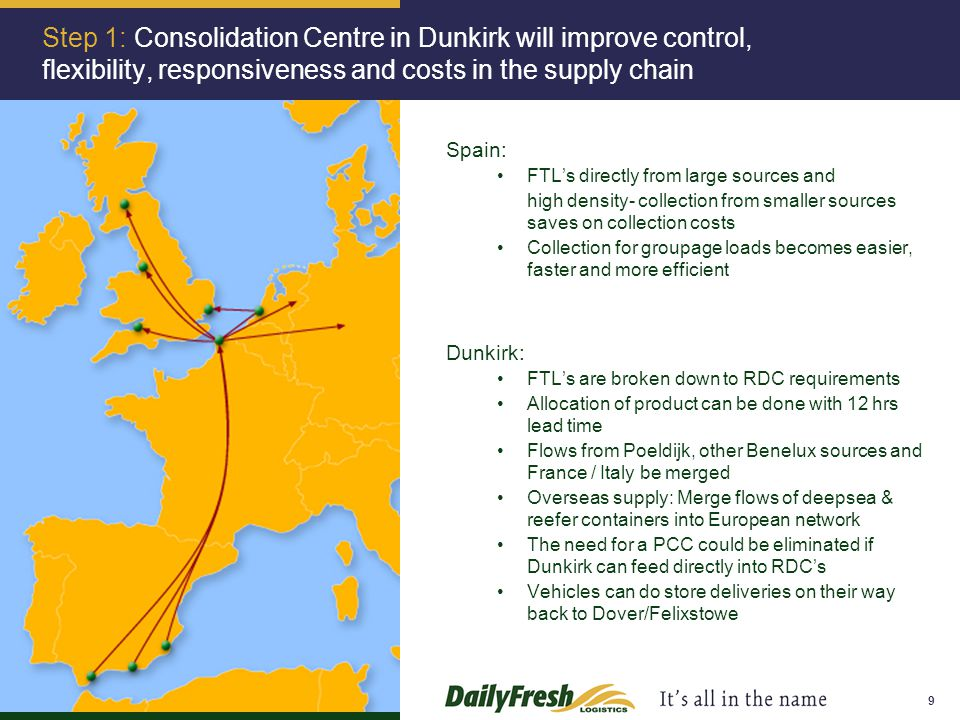Step 1: Consolidation Centre in Dunkirk will improve control, flexibility, responsiveness and costs in the supply chain