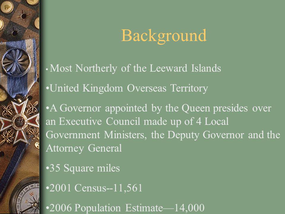 Background United Kingdom Overseas Territory