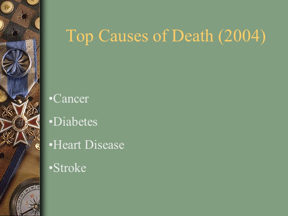 Top Causes of Death (2004) Cancer Diabetes Heart Disease Stroke