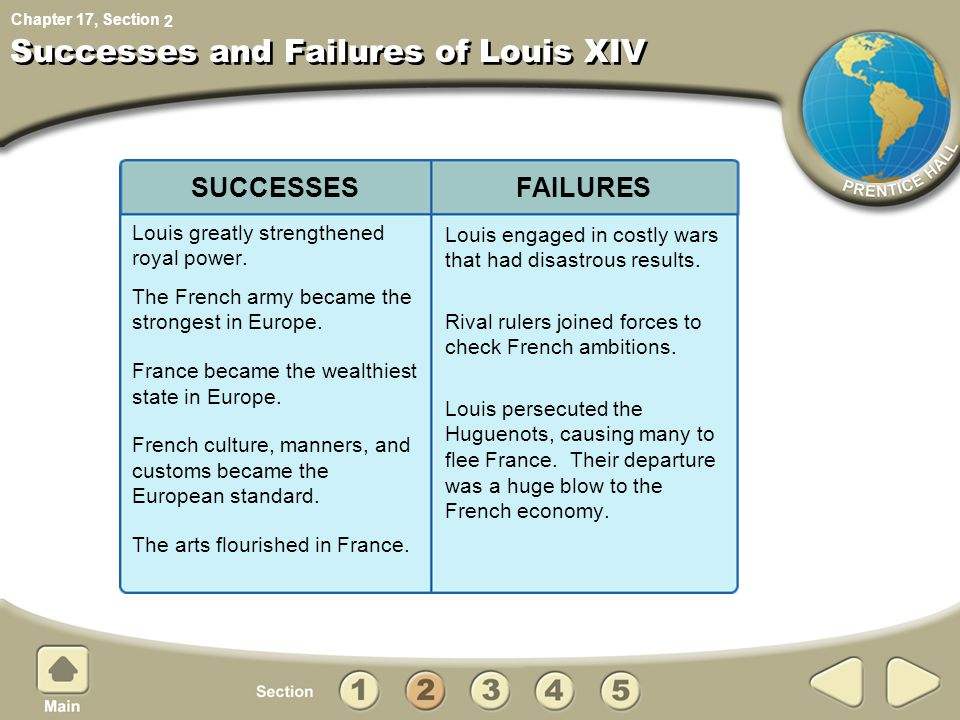 Successes and Failures of Louis XIV