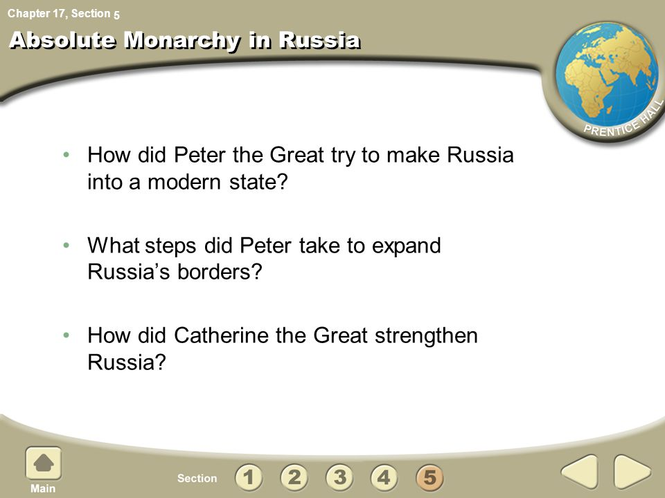 Absolute Monarchy in Russia