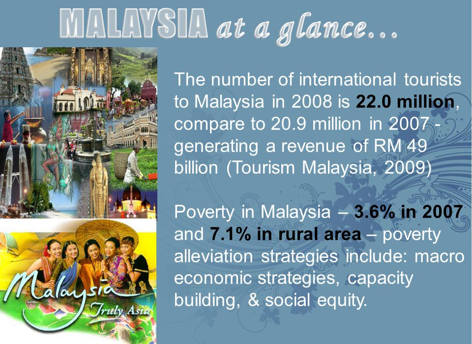 MALAYSIA at a glance…