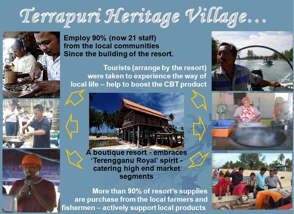 Terrapuri Heritage Village…
