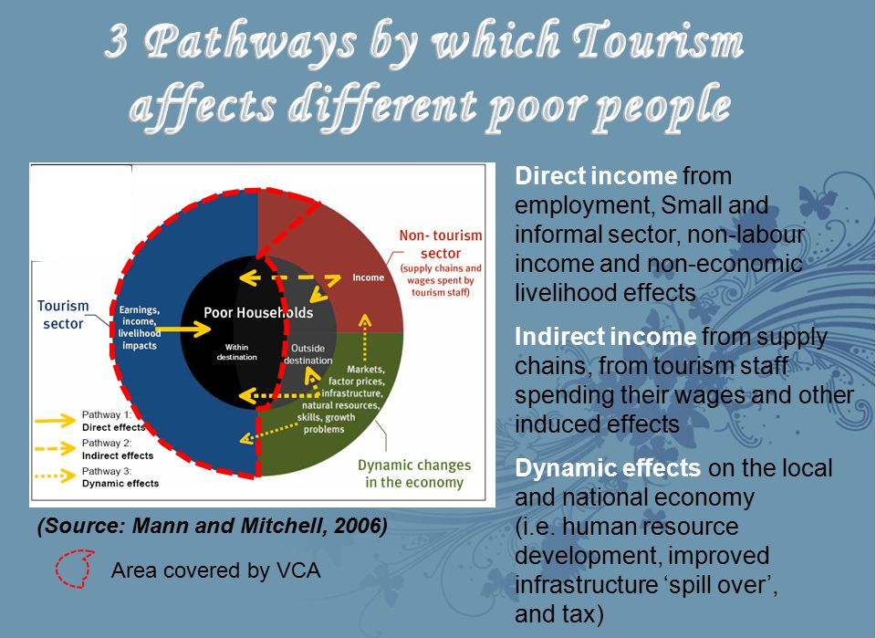 3 Pathways by which Tourism affects different poor people