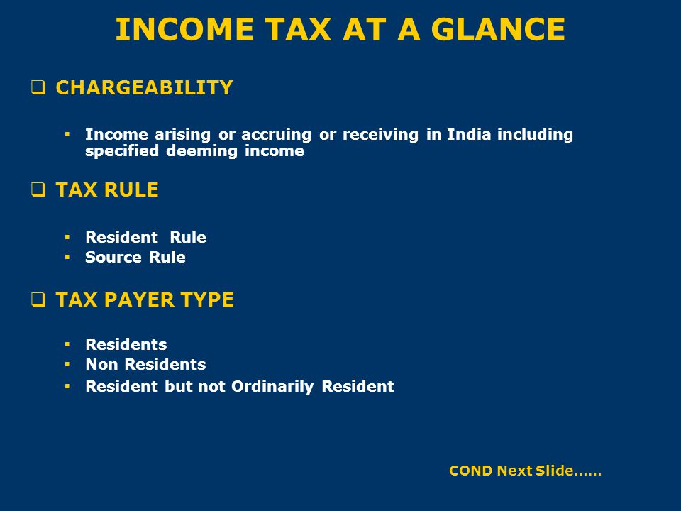 INCOME TAX AT A GLANCE CHARGEABILITY TAX RULE TAX PAYER TYPE