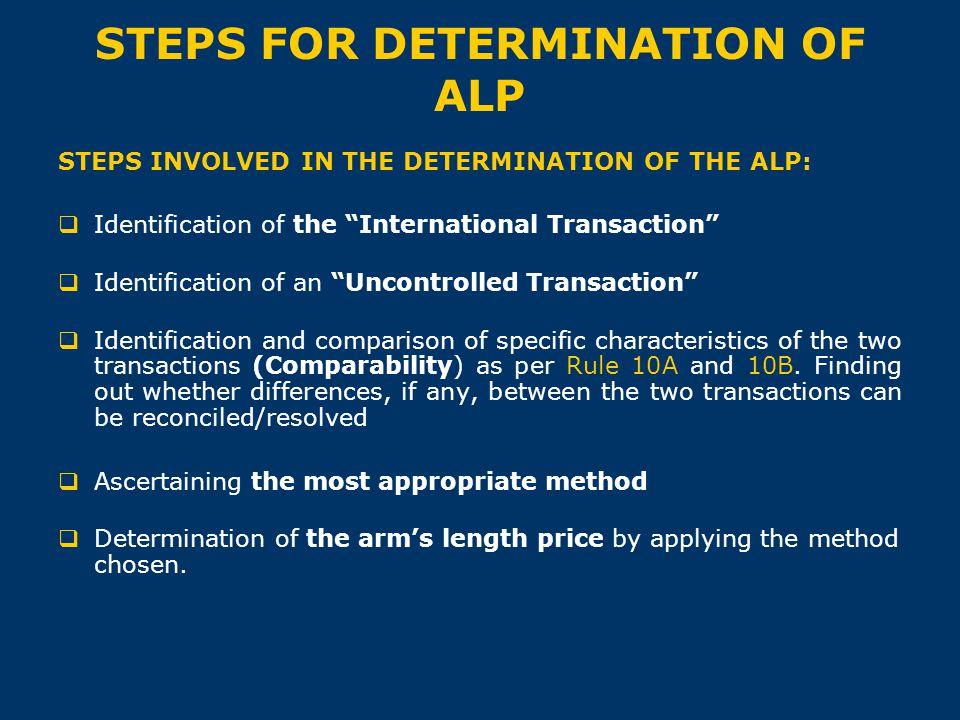 STEPS FOR DETERMINATION OF ALP