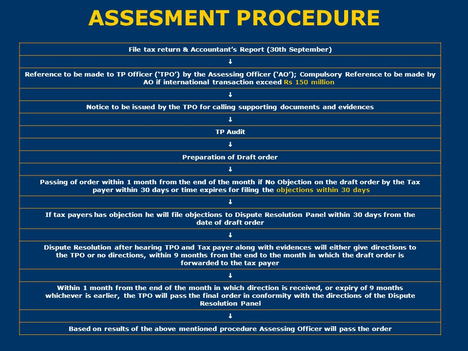 ASSESMENT PROCEDURE File tax return & Accountant's Report (30th September) i.