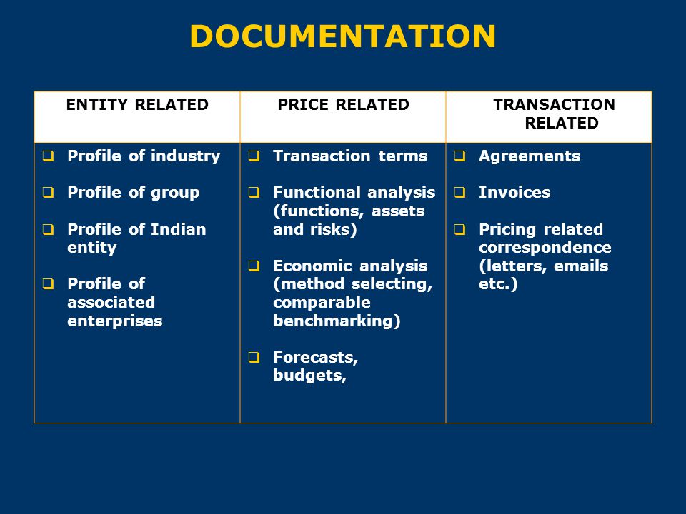 DOCUMENTATION ENTITY RELATED PRICE RELATED TRANSACTION RELATED
