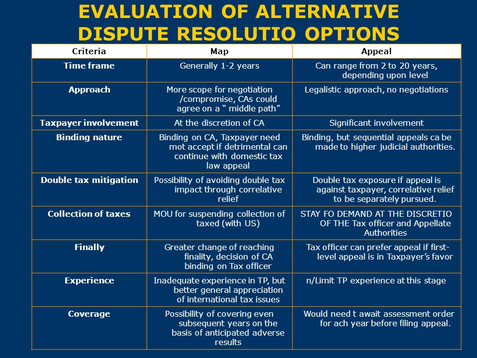 EVALUATION OF ALTERNATIVE DISPUTE RESOLUTIO OPTIONS