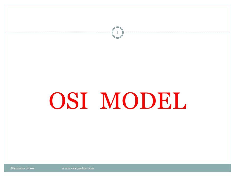 OSI MODEL Maninder Kaur www.eazynotes.com