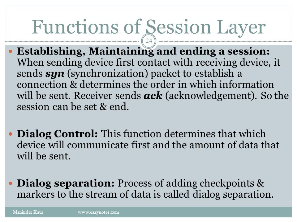 Functions of Session Layer