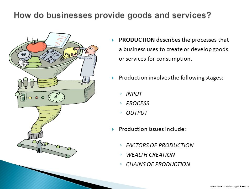 How do businesses provide goods and services