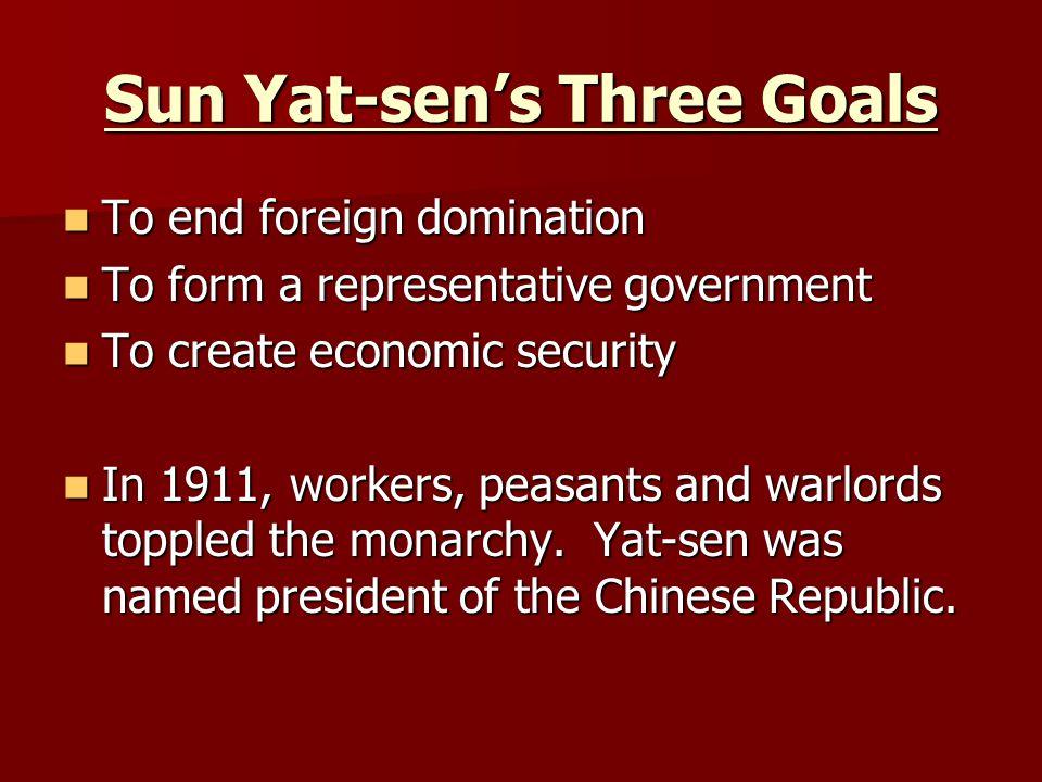Sun Yat-sen's Three Goals