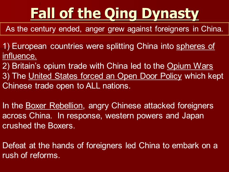 Fall of the Qing Dynasty